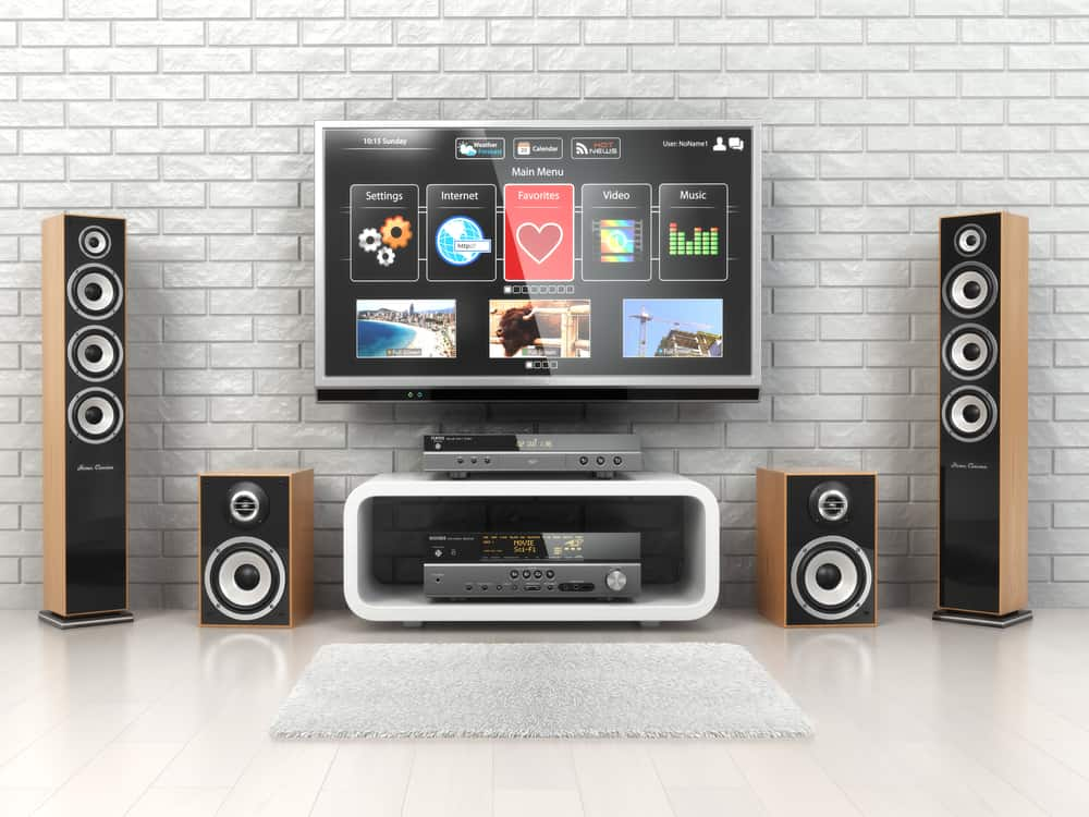 Home cinemar system. TV, oudspeakers, player and receiver