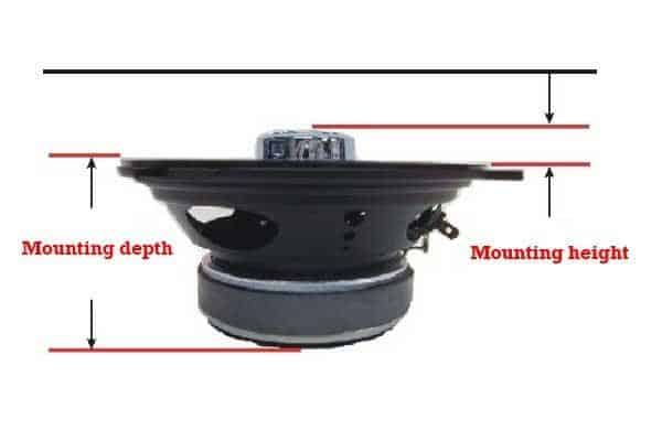 measure height of speaker
